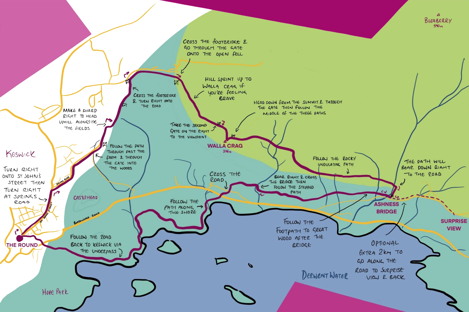 The Ashness Round Route Map