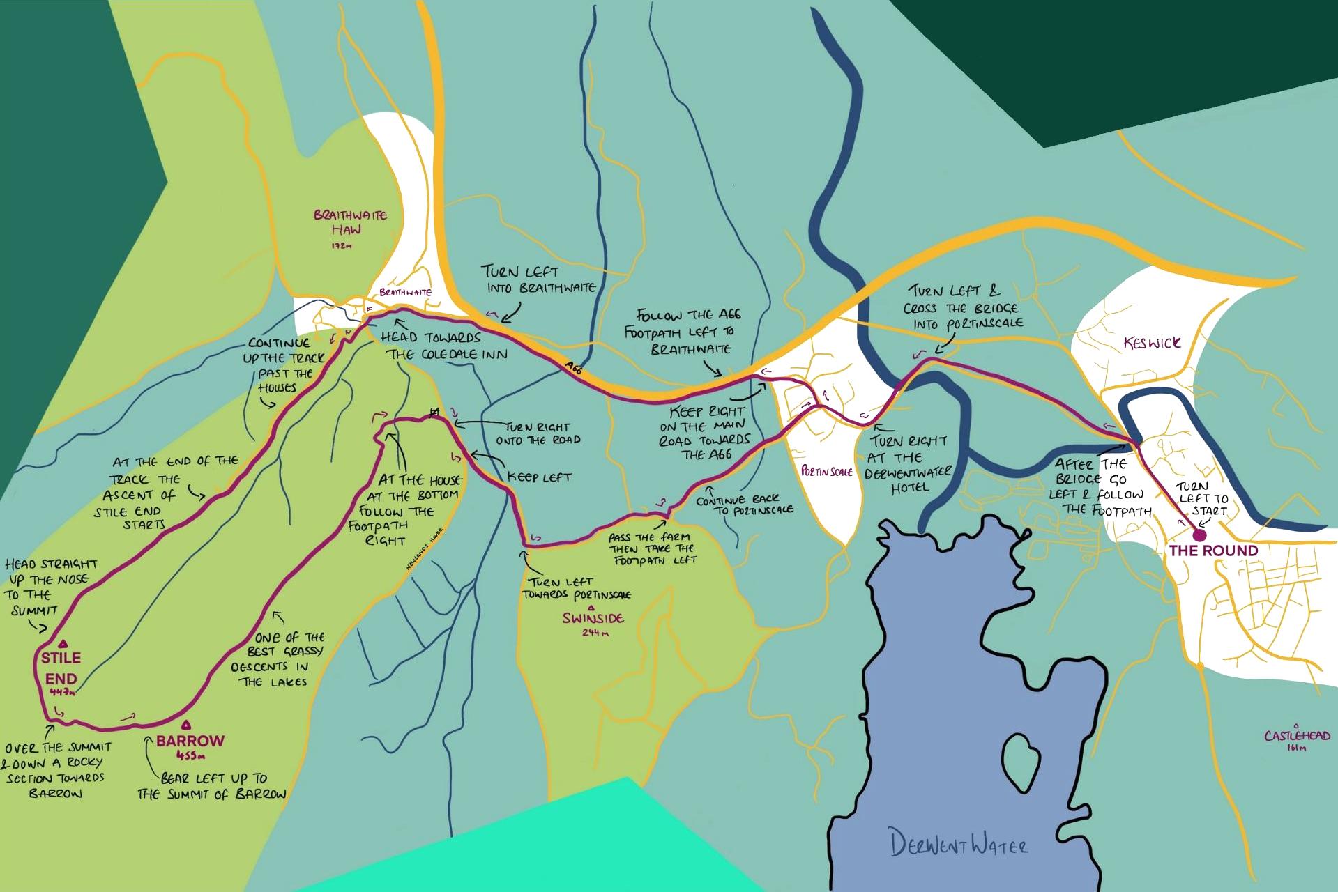 The Braithwaite Round Route Map