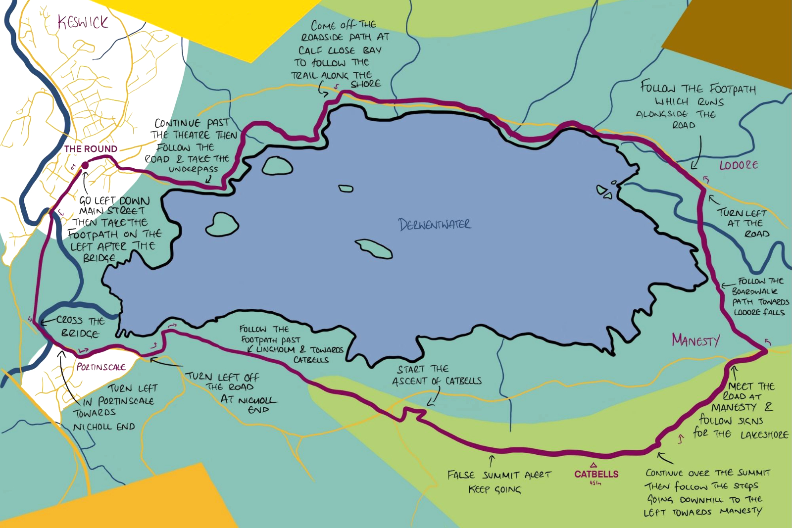 The Catbells Round Route Map