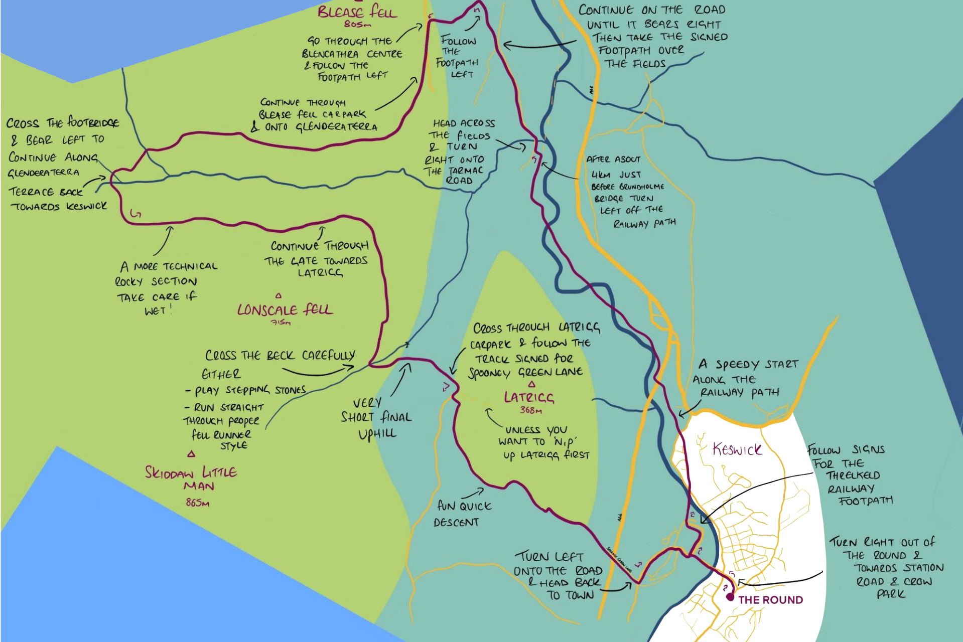 The Latrigg Round Route Map